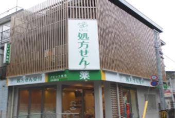 アビック薬局 立川錦町店